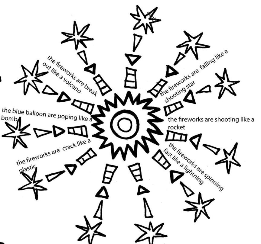 firework shape poems template - in my classroom onomatopoeia part 2 fireworks